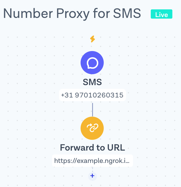 Number Proxy, Step 3